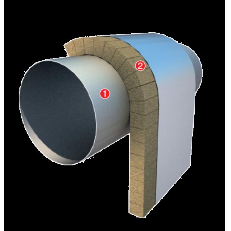 ізоляція резервуарів, трубопроводів, повітроводів