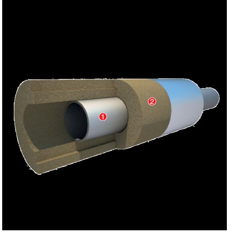 ізоляція труб