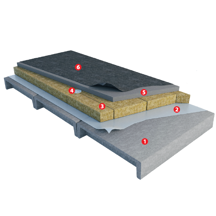 FLAT ROOFING. SINGLE-LAYER INSULATION