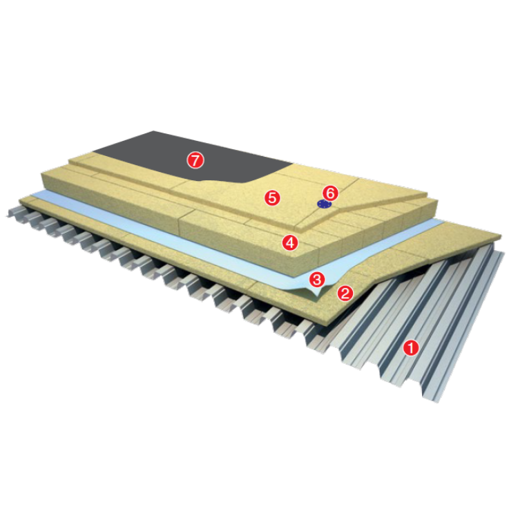 FLAT ROOFS. THREE-LAYER LAMELLA THERMAL INSULATION