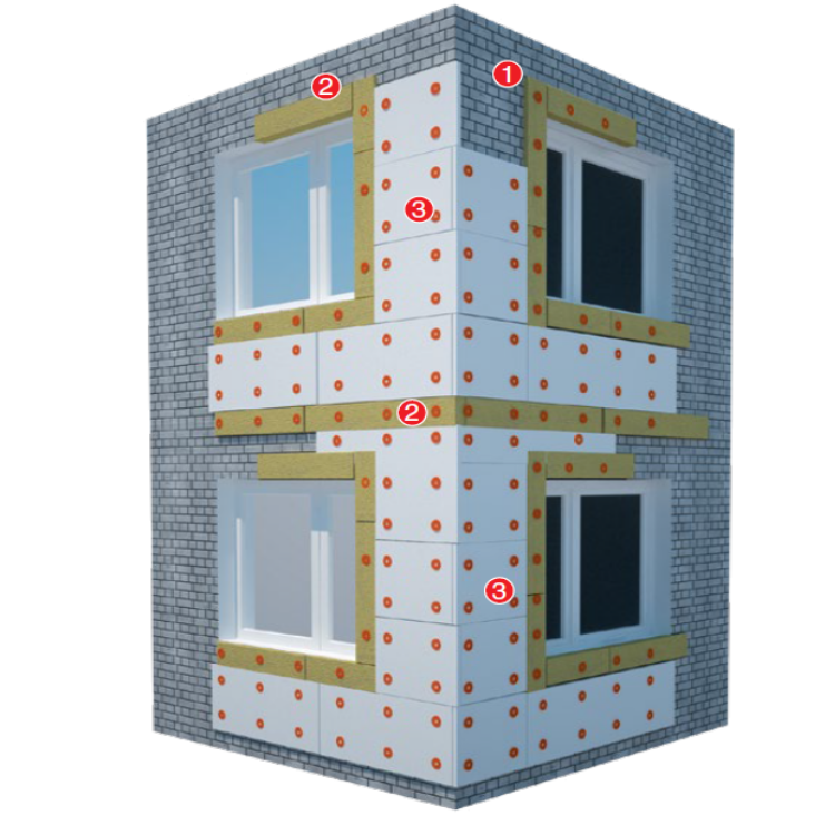 APPLICATION OF MATERIALS Façade thermal insulation by EPS materials